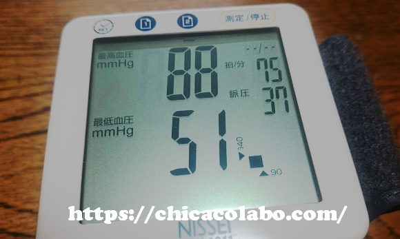 血圧測定結果、低血圧